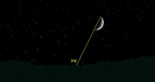 Одређивање југа помоћу Месеца