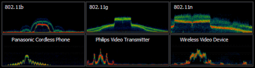 Spektralni otisci nekih uređaja