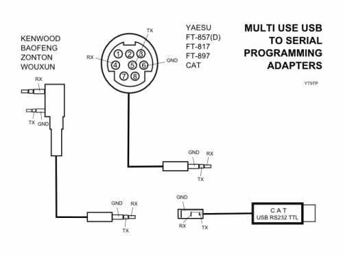 Universal CAT And Programming USB To RS232 TTL Interface For Ham Radio on jvc wiring diagram